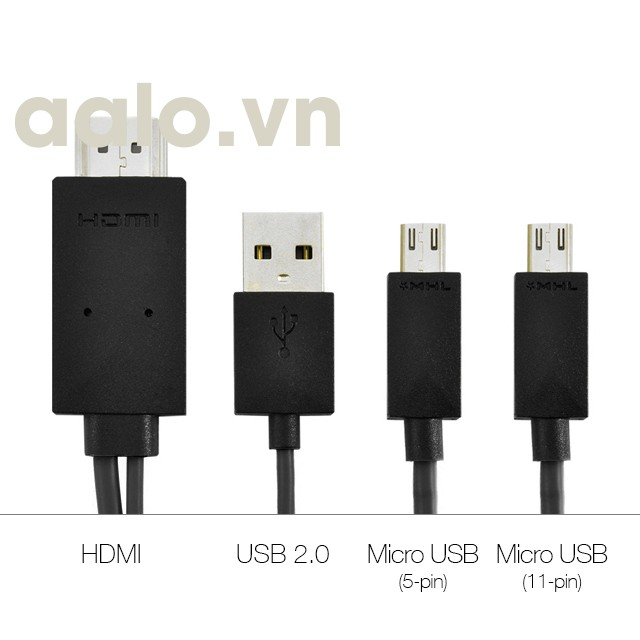 Cable MHL All in one  TO HDMI 2M